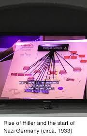 Dwight Schrute Org Chart Emergene Spanton Branch Org Chart Dwight Sthrute A Wiht K
