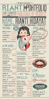 My Curriculum Vitae by Rianti Hidayat