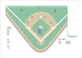 Baseball Field Diagram Fillable Baseball Field Diagram Fillable Magdalene Project Org