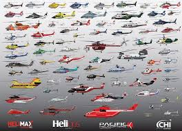 Helicopter Recognition Chart 2019 Global Id Chart Helicopter Aviation Art Military