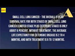 Stage 4 Lung Cancer Survival Rate How Long Can You Live With Stage 4 Lung Cancer Without Treatment