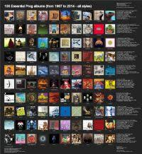 Prog Rock Charts Band Musician Timeline Charts And Graphs