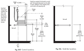 handicap bathtub rail height. controls and accessories for shower bathtub | ada guidelines - harbor city supply handicap rail height