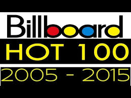 Top 100 Most Popular Songs Of The Last 10 Years 2005 2015