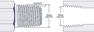 Titan Fittings Stainless Steel Fittings Stainless Hose