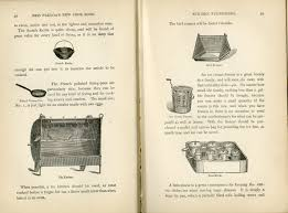 History Of Kitchen Appliances Kitchen Management Whats Cookin Special Collections