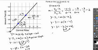 writing equation in slope intercept form from two points