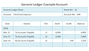 General Ledger Accounting Double Entry Bookkeeping