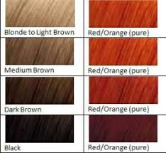 Dark Brown Red Hair Color Chart Red Henna Hair Dye In 2019 Reddish Brown Hair Color Brown