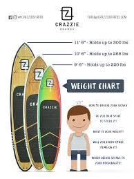 Wakesurf Size Chart Crazzie Board Size Chart In 2019 Standup Paddle Board