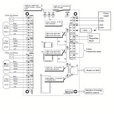 wireless camera wiring diagram how to wire an access control board looking at the diagram we can see that there dannovo sony ccd dome ip camera wired ir