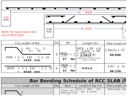 Rebar Bend Type Chart Bar Bending Schedule Excel Spreadsheet For Rcc Slab