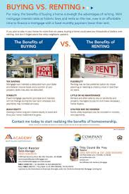 mortgage flyer template 98 best all of our flyers and mailers images on pinterest