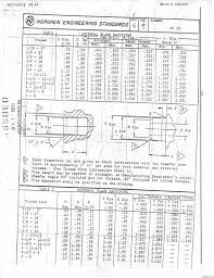 1 2 npt tap drill size printable tap drill chart awesome npt thread bore dimensions image