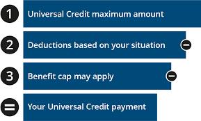 Pension Credit Entitlement Chart Understanding Universal Credit How Much Universal Credit