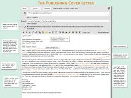Email Job Application Cover Letter Attached Adriangatton The
