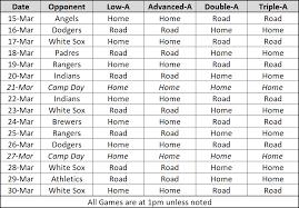 How To Make A League Schedule Cincinnati Reds Minor League Spring Training Schedule