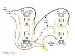 electrical plug wiring how to install electrical s in the kitchen the family handyman power electrical plug wiring