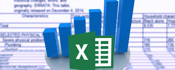 How To Create Self Updating Excel Charts In Three Easy Steps