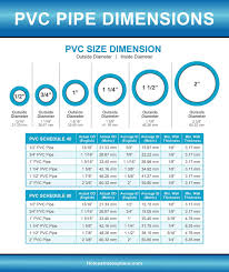 Pipe Dimension Chart Pvc Pipe Fittings Sizes And Dimensions Guide Diagrams And