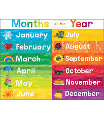 World Of Eric Carle Months Of The Year Chart Grade Pk 2