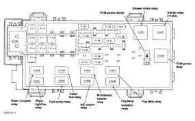 2001 ford ranger fuse diagram under hood diagram pinterest 2001 ford ranger fuse diagram at 2001 Ford Ranger Fuse Diagram