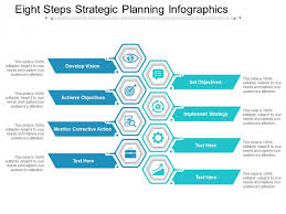 Strategic Planning Process Chart Strategic Planning And Design Design Process Flow Chart