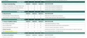 Vendor Comparison Spreadsheet Template Best Of Supplier Scorecard