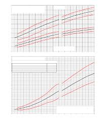 Download Infant Growth Chart Template For Free Tidytemplates