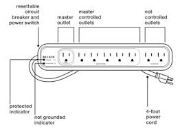 upgrade your rv power outlet the belkin conserve socket diagram for the belkin conserve socket