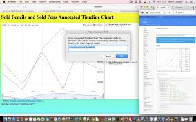 Google Chart Annotated Timeline Flash Legacy Tutorial