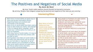 Pmi Chart Issue Activity 1 Pmi Chart Alex De Beers Blog