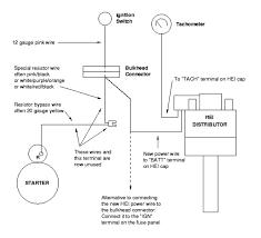 fleetwood motorhome wiring diagram fuse wiring diagram shrutiradio winnebago parts manual at Motorhome Wiring Diagram