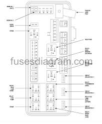 2013 dodge charger wiring diagram dodge how to wiring diagrams 2008 dodge avenger fuse box diagram at 2013 Dodge Avenger Fuse Box