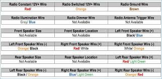 1989 ford f150 radio wiring diagram new 89 ford stereo wiring f150 radio wiring diagram at F150 Radio Wiring Diagram