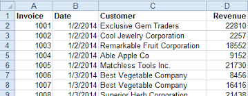 Excel Tip Charting The Top Five Customers From An Invoice