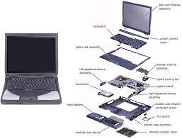 best 25 laptop parts ideas on pinterest buy campervan, boat Sony Vaio Laptop Parts Diagram laptop components laptop parts comes in different categories a laptop notebook is a sony vaio laptop parts list