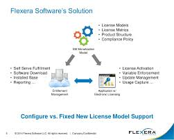 Software Licensing Model Drive Incremental Revenue From Innovative Software License