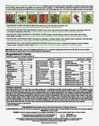 shakeology nutrition facts jessica shakeology nutrition beachbody super trainers share