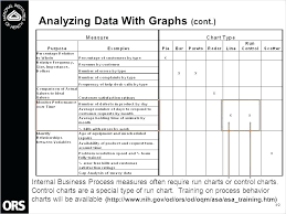 Excel Scatter Plot Template How Download Graph Design