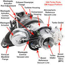 k04 lnf redline turbo components