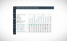 Employee Training Management Employee Training Management Mastercontrol