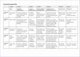 personal development plans sample free personal development plan template free fax template
