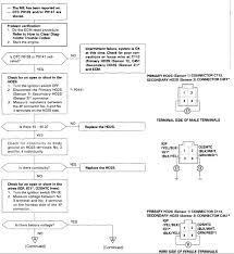 audi o2 sensor wiring audi auto wiring diagram schematic acura o2 sensor wiring acura home wiring diagrams on audi o2 sensor wiring