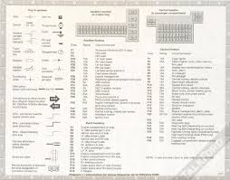 where is the fuse box on ford fiesta 2004 Fuse Box On A Ford Fiesta 02 Ford Focus Fuses F57