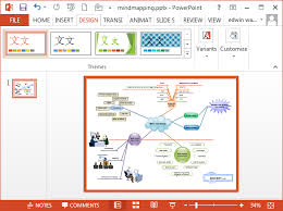 Create Mind Maps For Powerpoint