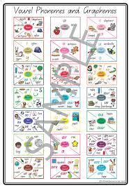 Phonemes And Graphemes Chart Condensed Phonics Charts