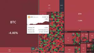Cotización de hoy del bitcoin (xbt) en bolsa. Este Mapa Muestra El Precio De Todas Las Criptomonedas En Tiempo Real Tecnologia Computerhoy Com