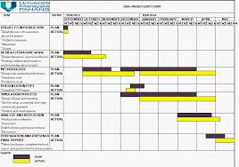 Ump Fyp Gantt Chart For Final Year Project