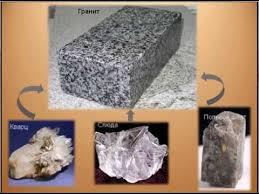 Полезные ископаемые  Полезные ископаемые
